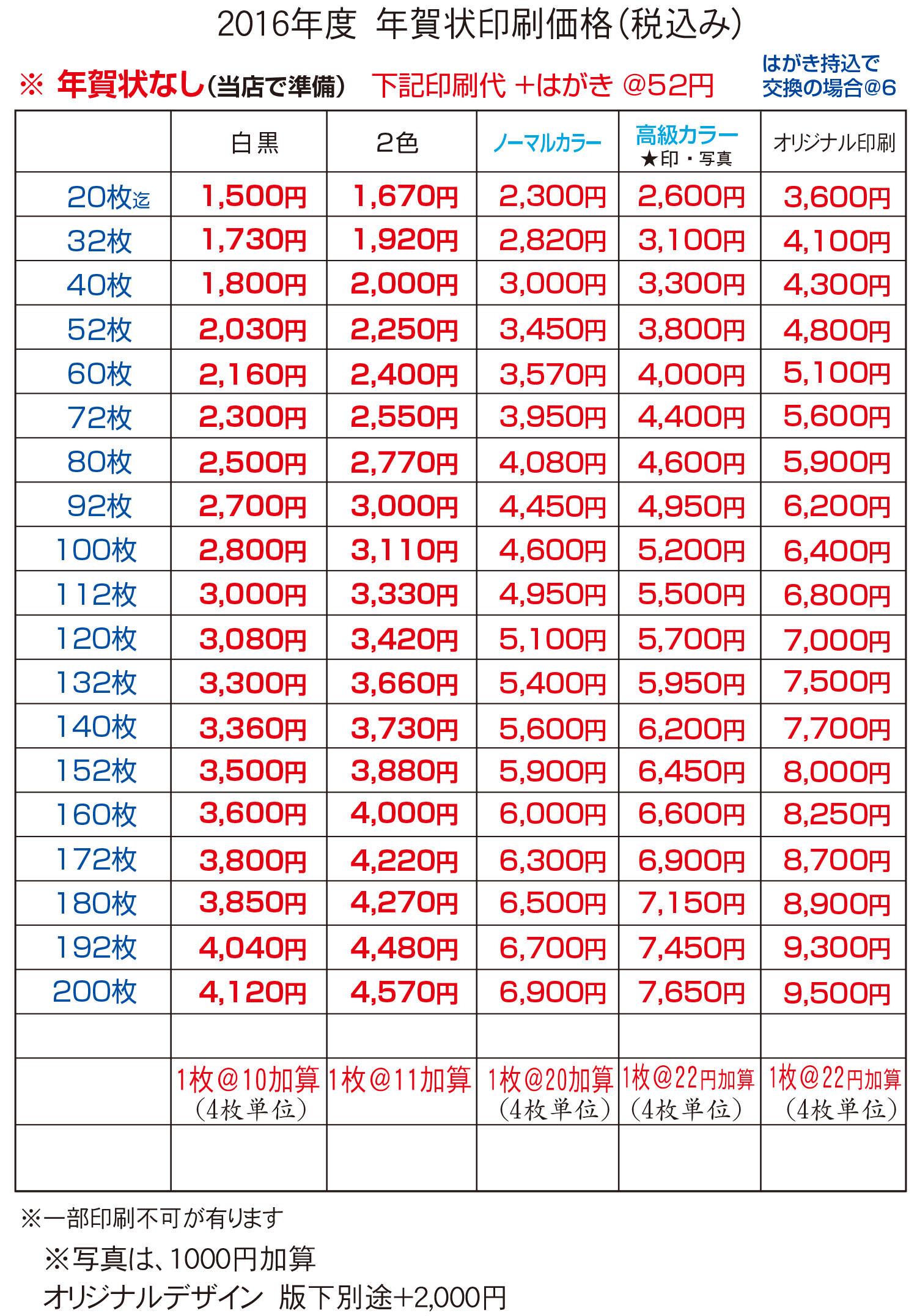 年賀状価格2016(はがきなし)